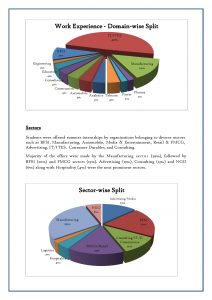 IIM Raipur_Summer Internship Report 2014-2016 - 18-02-2015-page-004