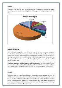 IIM Raipur_Summer Internship Report 2014-2016 - 18-02-2015-page-005