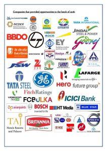 IIM Raipur_Summer Internship Report 2014-2016 - 18-02-2015-page-007