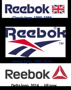 Reebok Logo evolution
