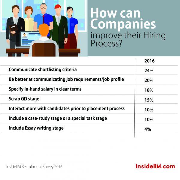 8 hiring process