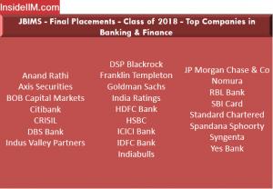 JBIMS Placements 2018 - Companies: Banking & Finance